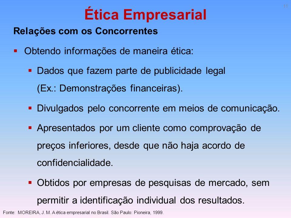 Ética Empresarial Relações com os Concorrentes Obtendo informações de maneira ética: Dados que fazem parte de publicidade legal (Ex.: Demonstrações fi