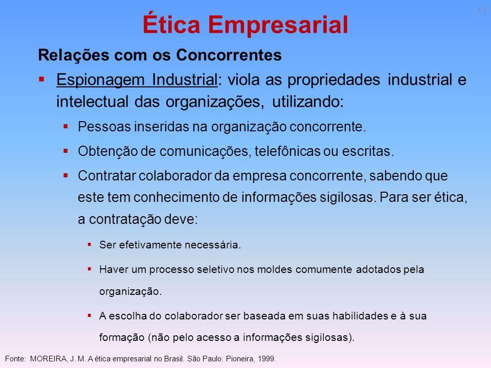 Ética Empresarial Relações com os Concorrentes Espionagem Industrial: viola as propriedades industrial e intelectual das organizações, utilizando: Pes