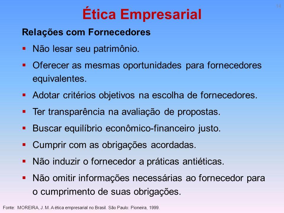 Ética Empresarial Relações com Fornecedores Não lesar seu patrimônio. Oferecer as mesmas oportunidades para fornecedores equivalentes. Adotar critério