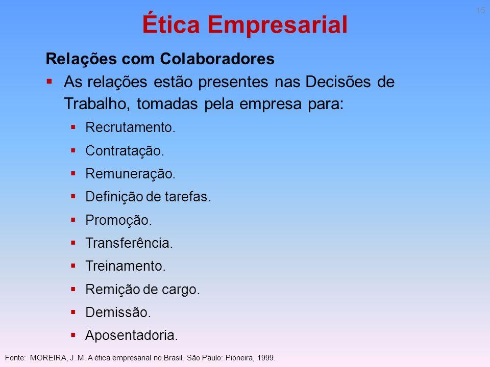 Ética Empresarial Relações com Colaboradores As relações estão presentes nas Decisões de Trabalho, tomadas pela empresa para: Recrutamento. Contrataçã