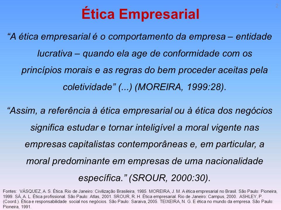A ética empresarial é o comportamento da empresa – entidade lucrativa – quando ela age de conformidade com os princípios morais e as regras do bem pro