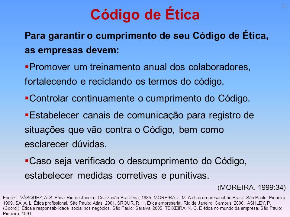 Código de Ética Para garantir o cumprimento de seu Código de Ética, as empresas devem: Promover um treinamento anual dos colaboradores, fortalecendo e