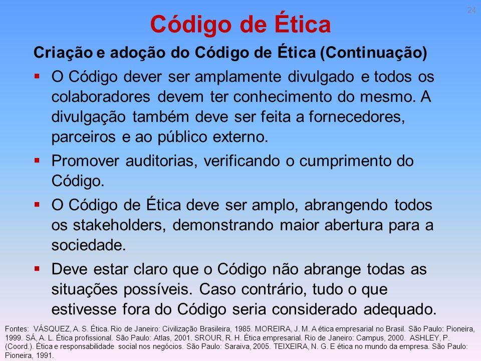 Código de Ética Criação e adoção do Código de Ética (Continuação) O Código dever ser amplamente divulgado e todos os colaboradores devem ter conhecime