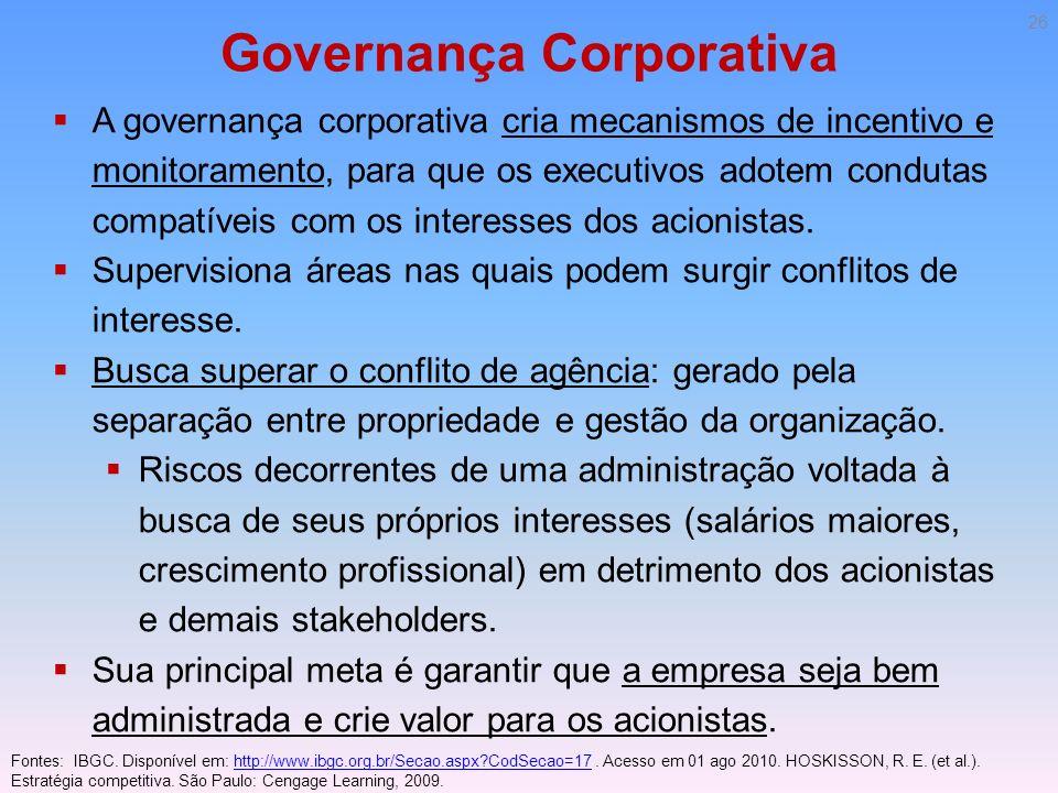 Governança Corporativa A governança corporativa cria mecanismos de incentivo e monitoramento, para que os executivos adotem condutas compatíveis com o