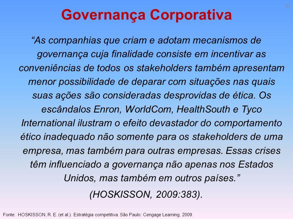 Governança Corporativa As companhias que criam e adotam mecanismos de governança cuja finalidade consiste em incentivar as conveniências de todos os s