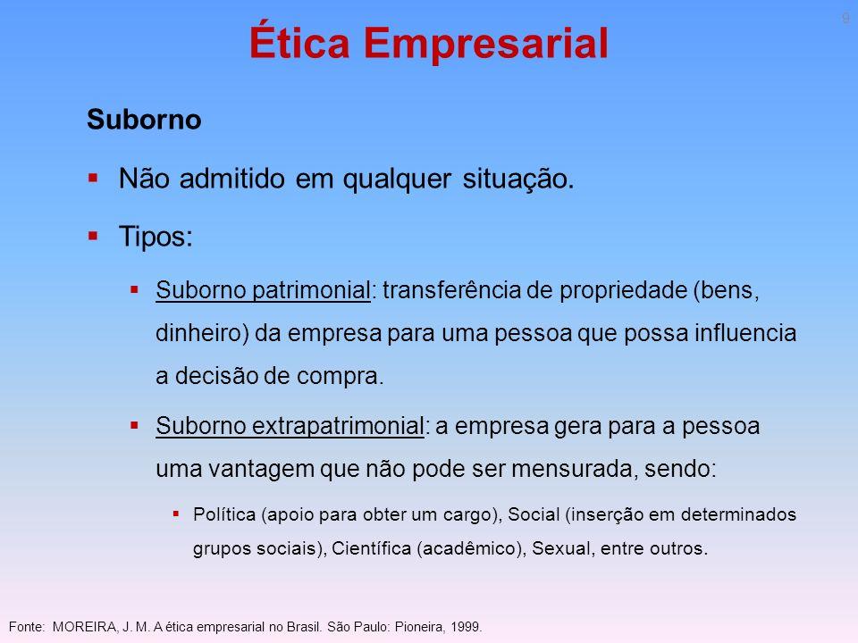 Ética Empresarial Suborno Não admitido em qualquer situação. Tipos: Suborno patrimonial: transferência de propriedade (bens, dinheiro) da empresa para