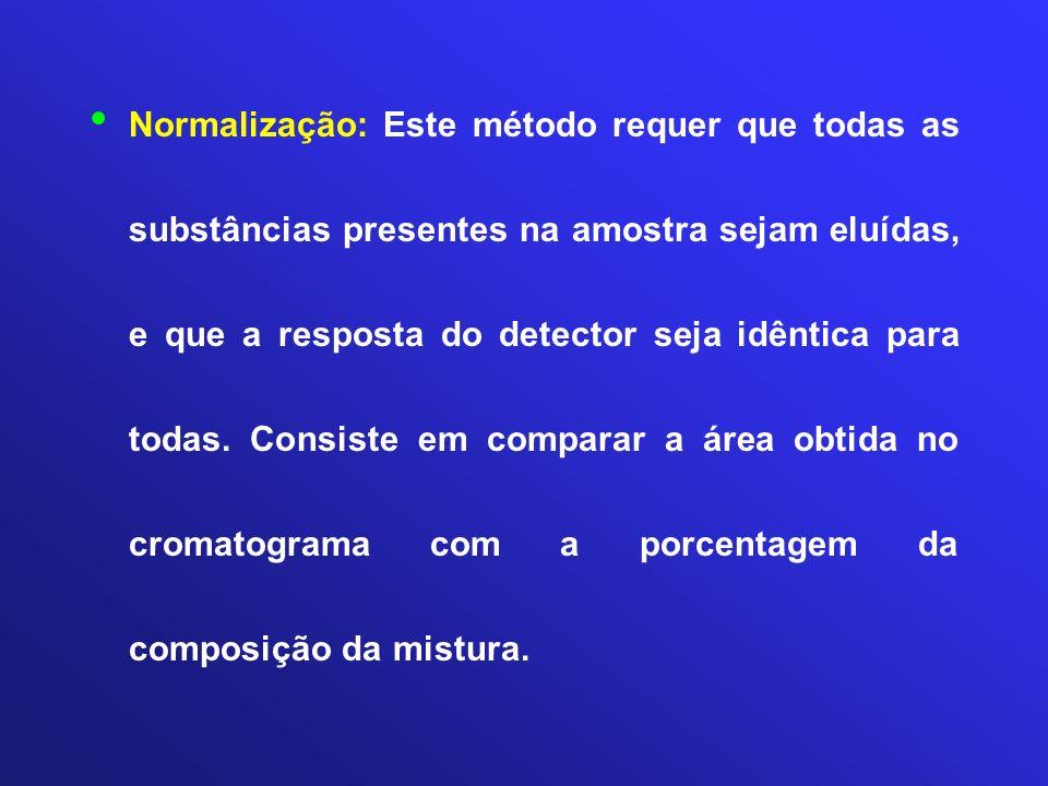 Normalização: Este método requer que todas as substâncias presentes na amostra sejam eluídas, e que a resposta do detector seja idêntica para todas. C