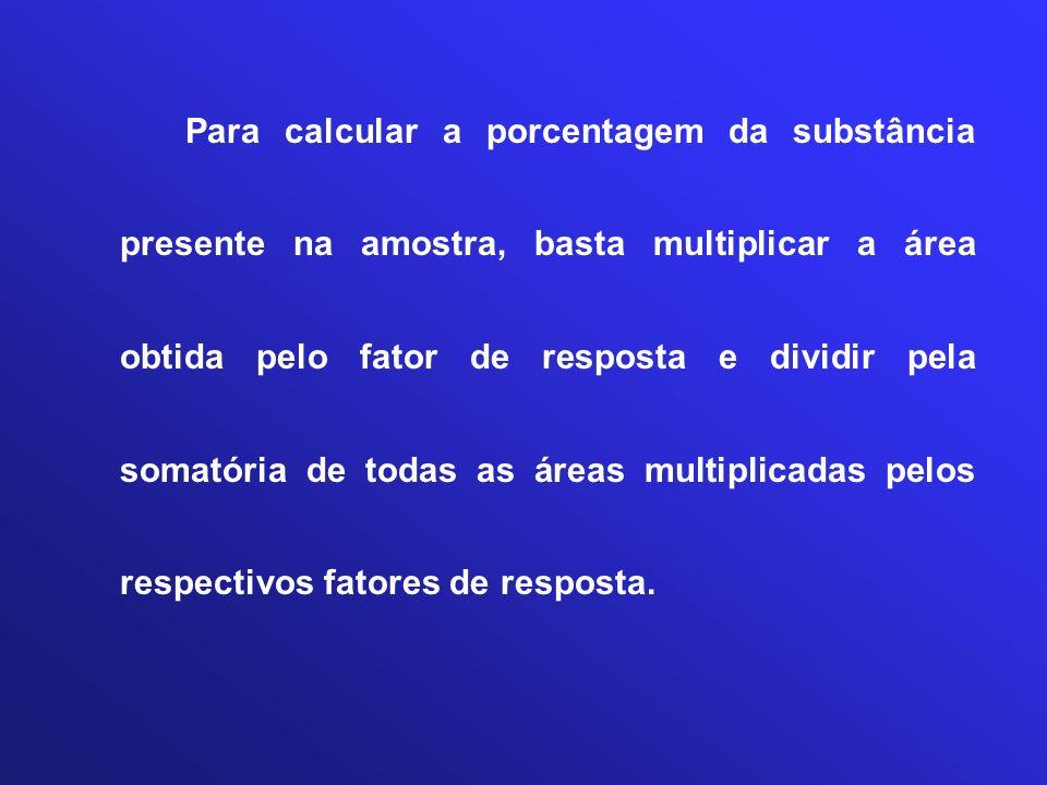 Para calcular a porcentagem da substância presente na amostra, basta multiplicar a área obtida pelo fator de resposta e dividir pela somatória de toda