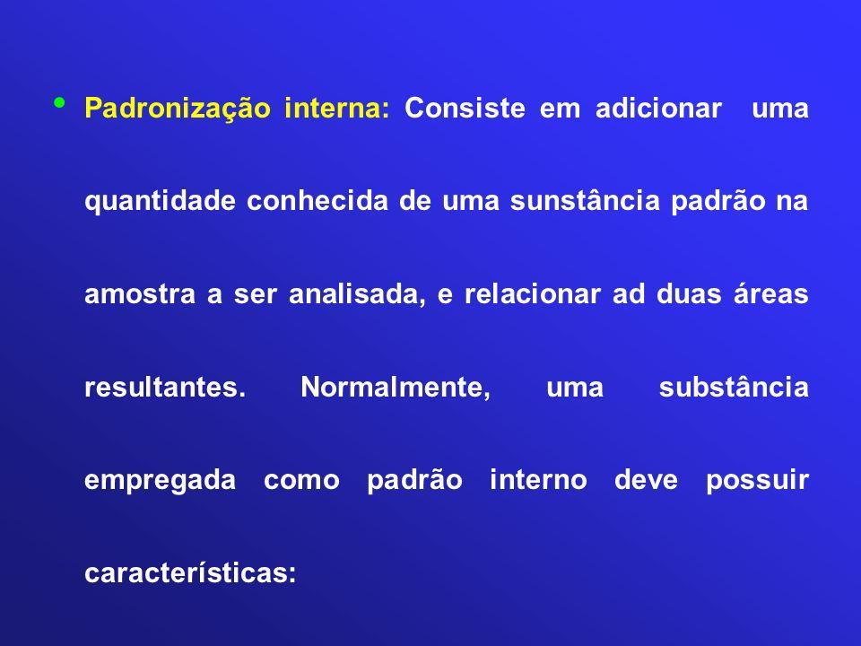 Padronização interna: Consiste em adicionar uma quantidade conhecida de uma sunstância padrão na amostra a ser analisada, e relacionar ad duas áreas r