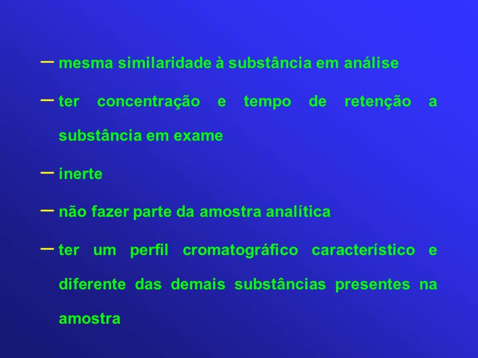 – mesma similaridade à substância em análise – ter concentração e tempo de retenção a substância em exame – inerte – não fazer parte da amostra analít