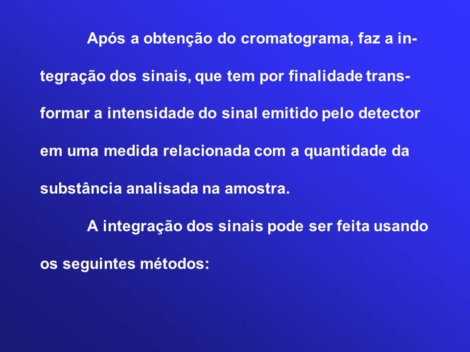 Após a obtenção do cromatograma, faz a in- tegração dos sinais, que tem por finalidade trans- formar a intensidade do sinal emitido pelo detector em u