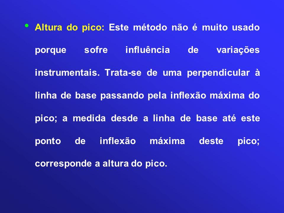Condition 1mL methanol/1ml water Load 1mL spicked porcine serum with 10µg/mL sulfathiazole (I.S), 20 µL phosphoric acid Wash 1mL 5% Methanol in water Oasis ® HLB Extraction Method Oasis ® HLB 1cc/ 30 mg Extraction Cartridge