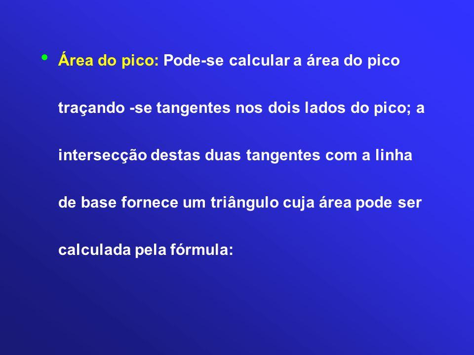 Área do pico: Pode-se calcular a área do pico traçando -se tangentes nos dois lados do pico; a intersecção destas duas tangentes com a linha de base f