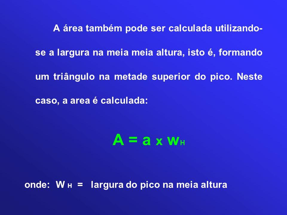 12 3 a a w a2a2 WHWH Métodos para a integração dos sinais fornecidos pelo registrador: 1.
