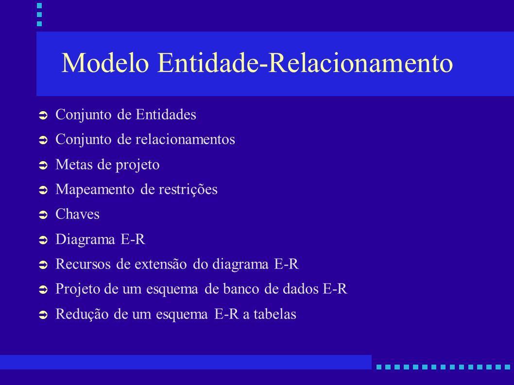 Modelo Entidade-Relacionamento Conjunto de Entidades Conjunto de relacionamentos Metas de projeto Mapeamento de restrições Chaves Diagrama E-R Recurso