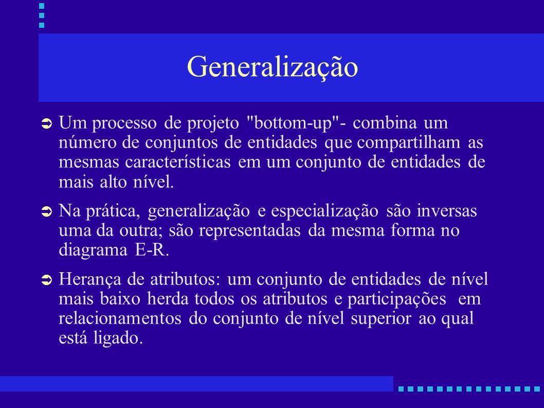 Generalização Um processo de projeto