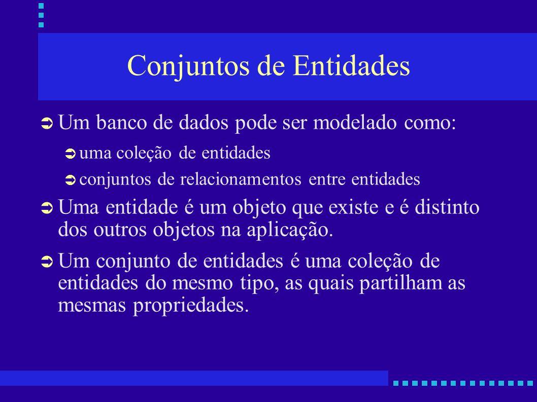 Conjuntos de Entidades Um banco de dados pode ser modelado como: uma coleção de entidades conjuntos de relacionamentos entre entidades Uma entidade é