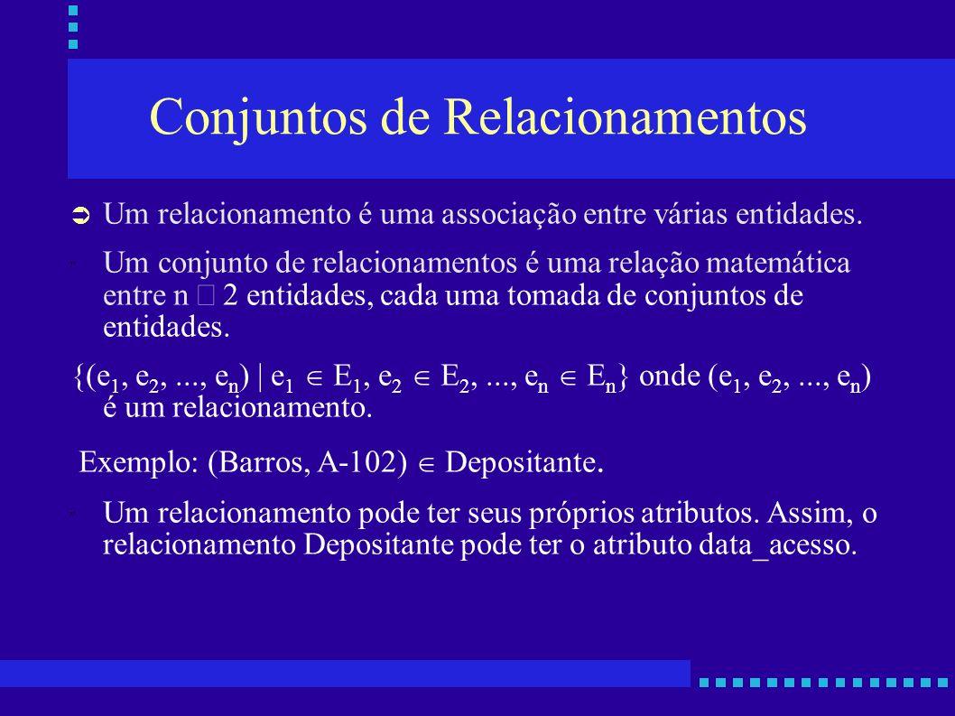 Conjuntos de Relacionamentos Um relacionamento é uma associação entre várias entidades. Um conjunto de relacionamentos é uma relação matemática entre