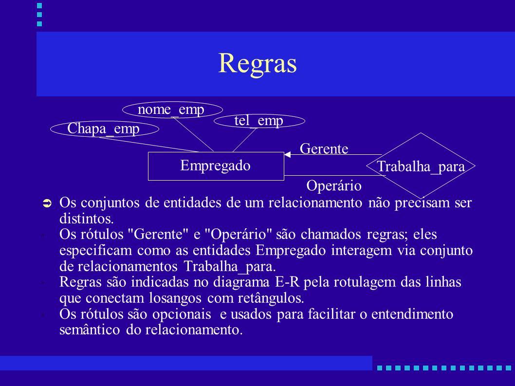 Especialização Processo de projeto Top-down ; designamos subgrupos que são distintos de outras entidades dentro de conjuntos de entidades.