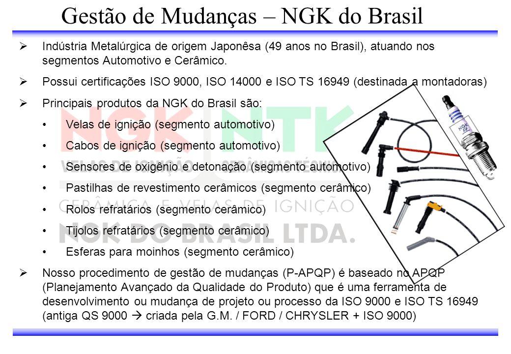 Gestão de Mudanças – NGK do Brasil Indústria Metalúrgica de origem Japonêsa (49 anos no Brasil), atuando nos segmentos Automotivo e Cerâmico.
