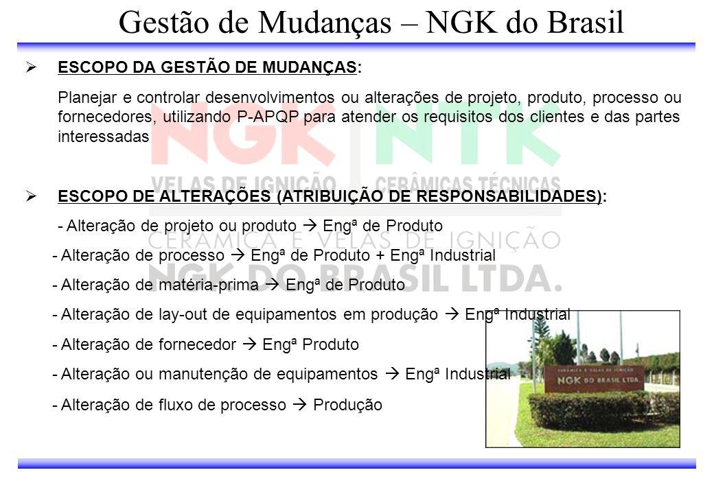 PRAZO (DEFINIDO EM ACORDO NGK X CLIENTE): - Início da alteração via vendas form.