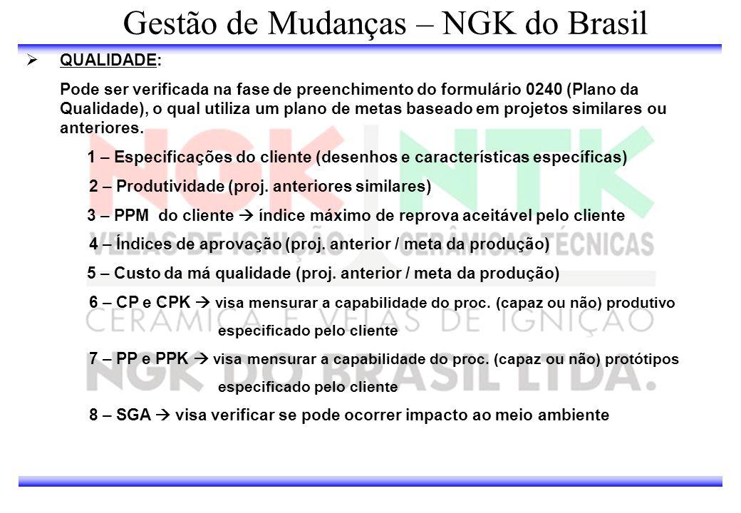 FLUXOGRAMA DE ALTERAÇÃO DE PROJETO: Gestão de Mudanças – NGK do Brasil