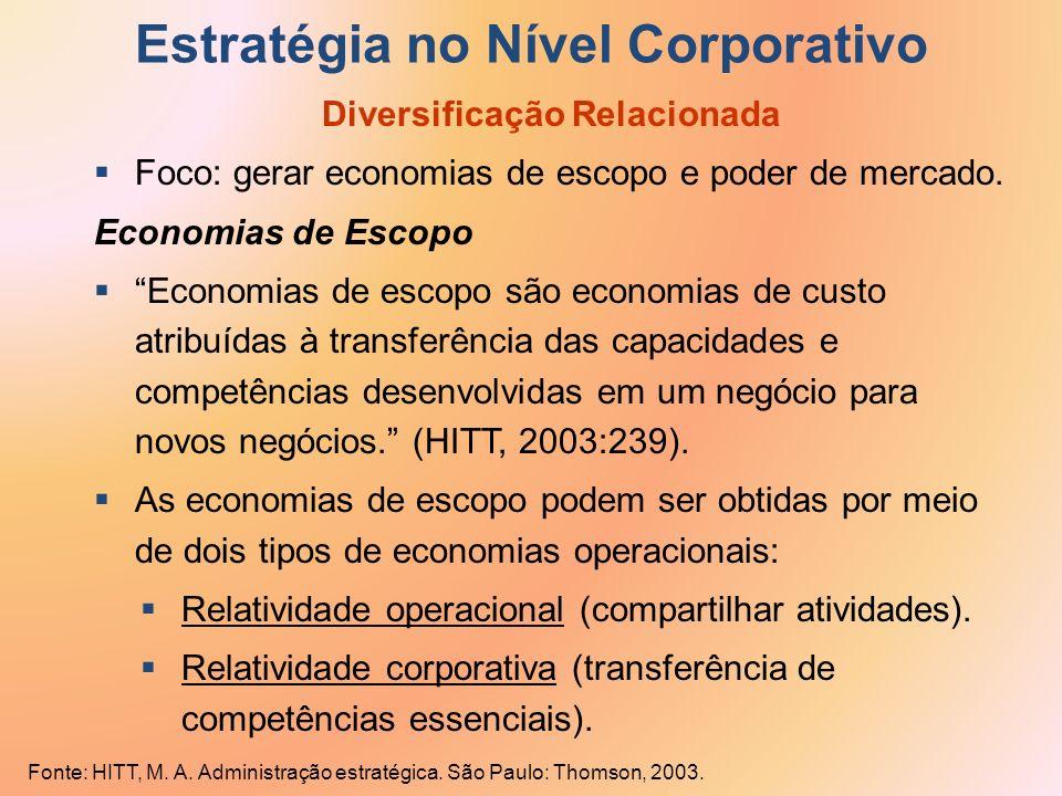 Estratégia no Nível Corporativo Diversificação Relacionada Foco: gerar economias de escopo e poder de mercado. Economias de Escopo Economias de escopo