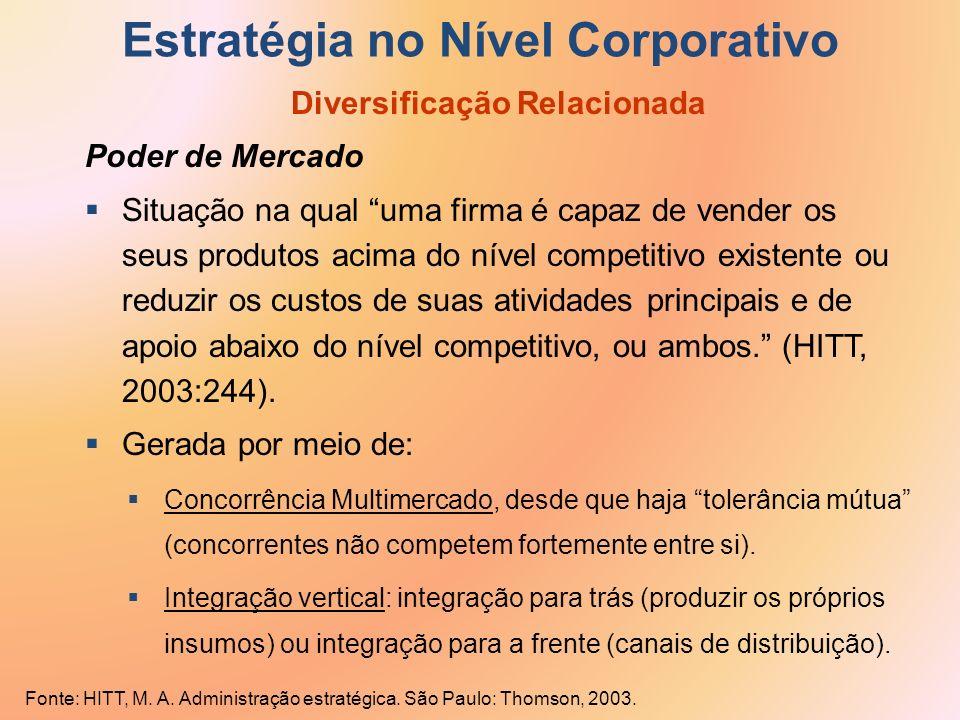 Estratégia no Nível Corporativo Diversificação Relacionada Poder de Mercado Situação na qual uma firma é capaz de vender os seus produtos acima do nív