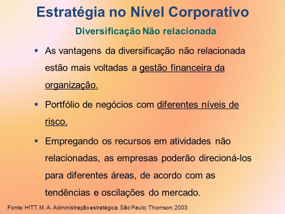 Estratégia no Nível Corporativo Diversificação Não relacionada As vantagens da diversificação não relacionada estão mais voltadas a gestão financeira