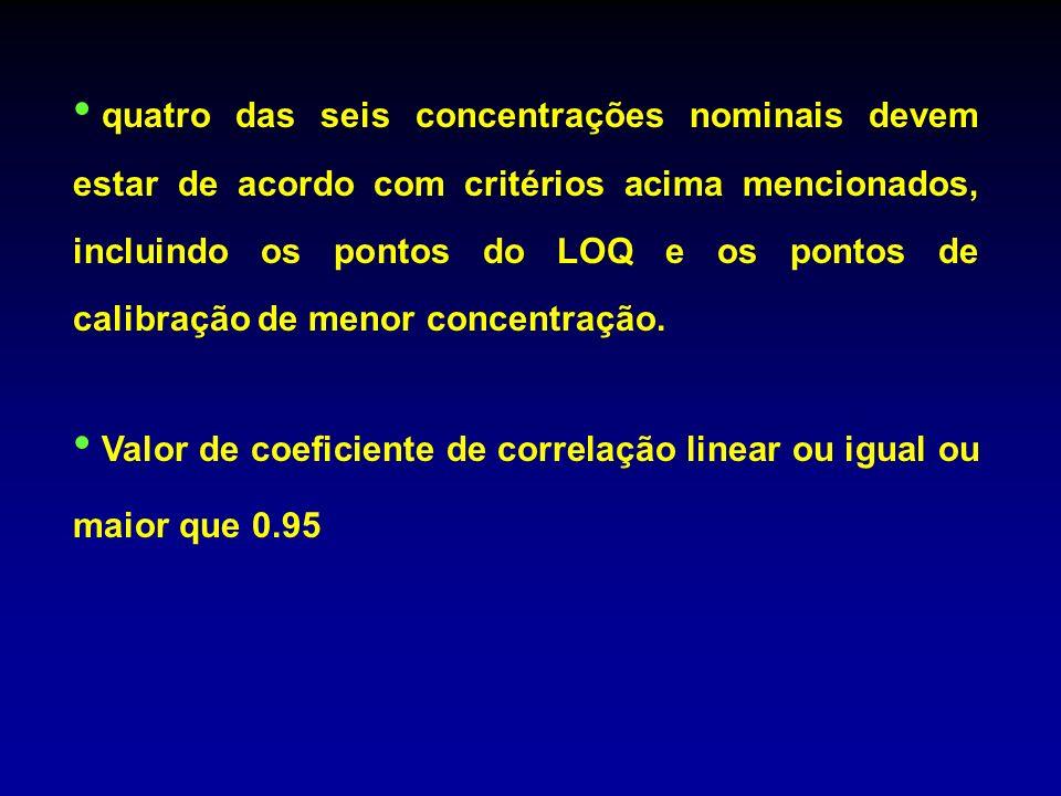 quatro das seis concentrações nominais devem estar de acordo com critérios acima mencionados, incluindo os pontos do LOQ e os pontos de calibração de