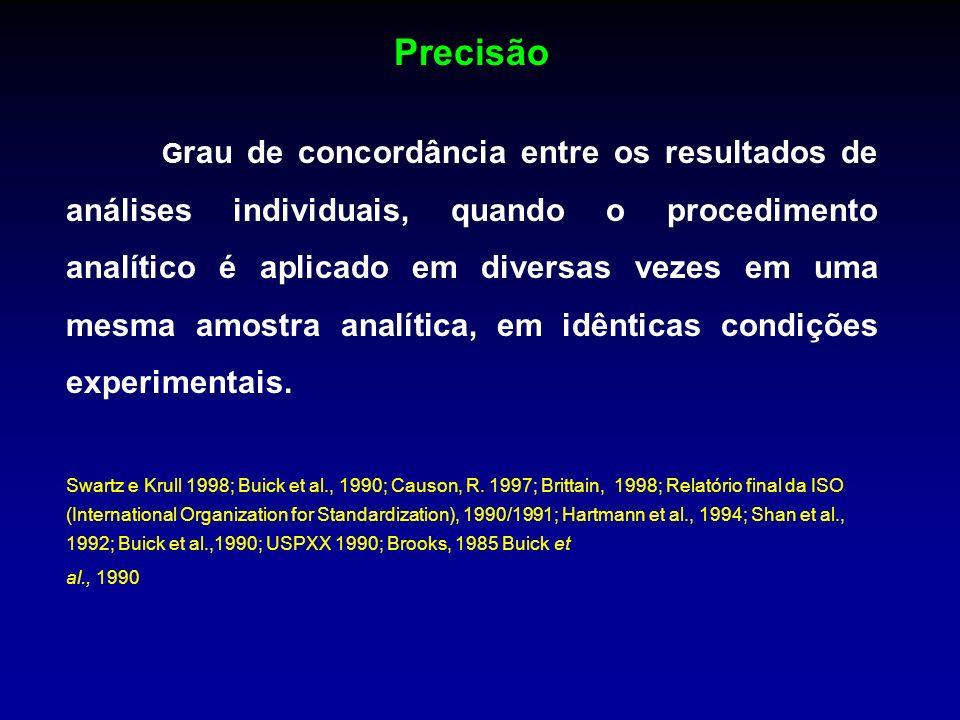 Precisão G rau de concordância entre os resultados de análises individuais, quando o procedimento analítico é aplicado em diversas vezes em uma mesma