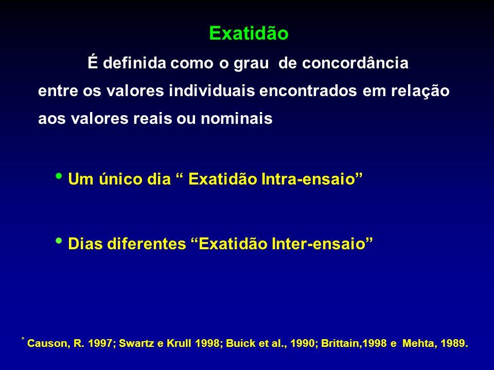 Exatidão É definida como o grau de concordância entre os valores individuais encontrados em relação aos valores reais ou nominais * Causon, R. 1997; S
