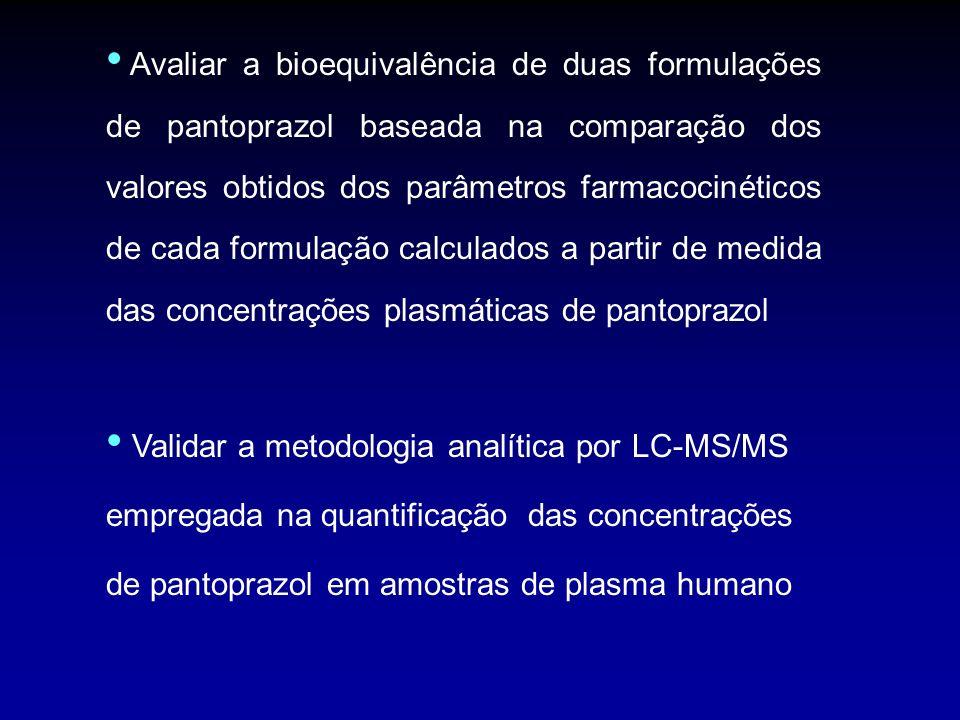 Avaliar a bioequivalência de duas formulações de pantoprazol baseada na comparação dos valores obtidos dos parâmetros farmacocinéticos de cada formula