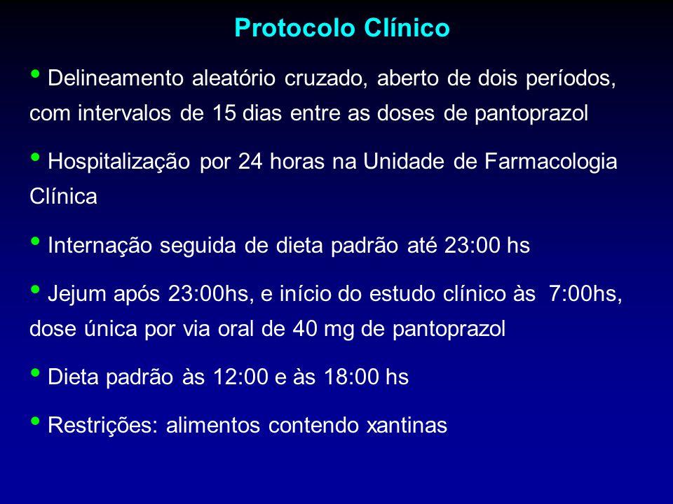 Protocolo Clínico Delineamento aleatório cruzado, aberto de dois períodos, com intervalos de 15 dias entre as doses de pantoprazol Hospitalização por