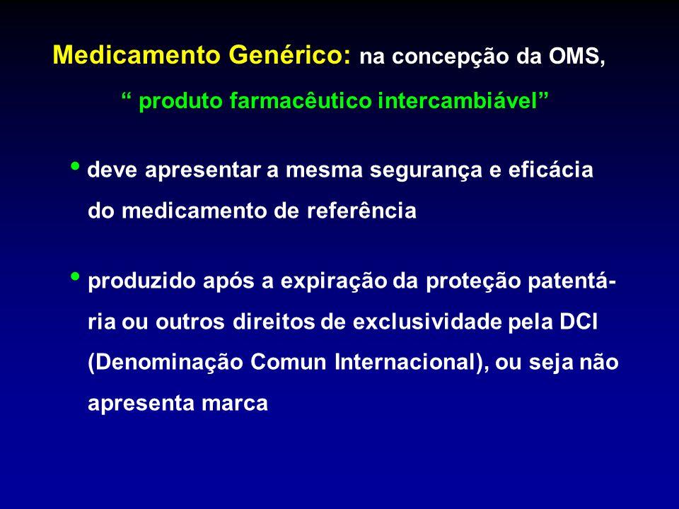Medicamento Genérico: na concepção da OMS, produto farmacêutico intercambiável deve apresentar a mesma segurança e eficácia do medicamento de referênc