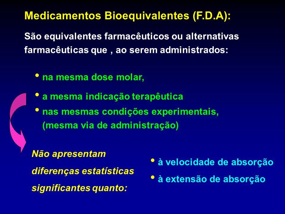 Medicamentos Bioequivalentes (F.D.A): na mesma dose molar, a mesma indicação terapêutica nas mesmas condições experimentais, (mesma via de administraç