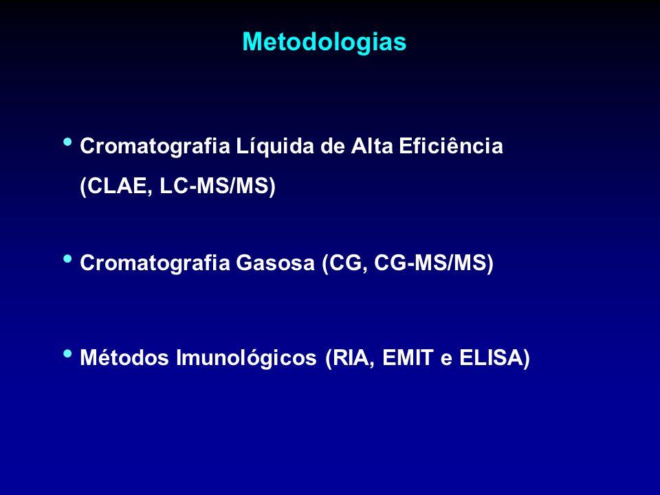 Cromatografia Líquida de Alta Eficiência (CLAE, LC-MS/MS) Cromatografia Gasosa (CG, CG-MS/MS) Métodos Imunológicos (RIA, EMIT e ELISA) Metodologias