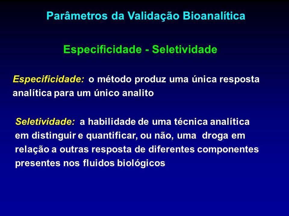 Parâmetros da Validação Bioanalítica Especificidade - Seletividade Especificidade: o método produz uma única resposta analítica para um único analito