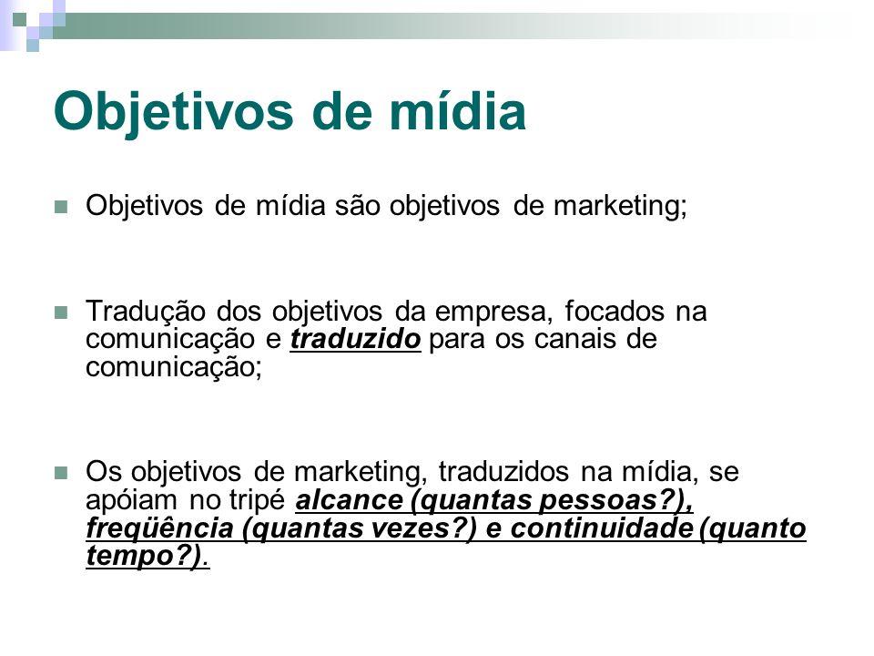 Objetivos de mídia Objetivos de mídia são objetivos de marketing; Tradução dos objetivos da empresa, focados na comunicação e traduzido para os canais