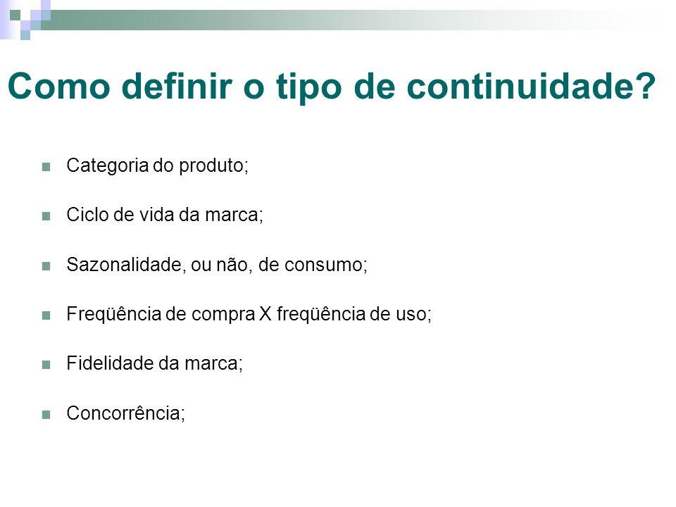 Como definir o tipo de continuidade? Categoria do produto; Ciclo de vida da marca; Sazonalidade, ou não, de consumo; Freqüência de compra X freqüência