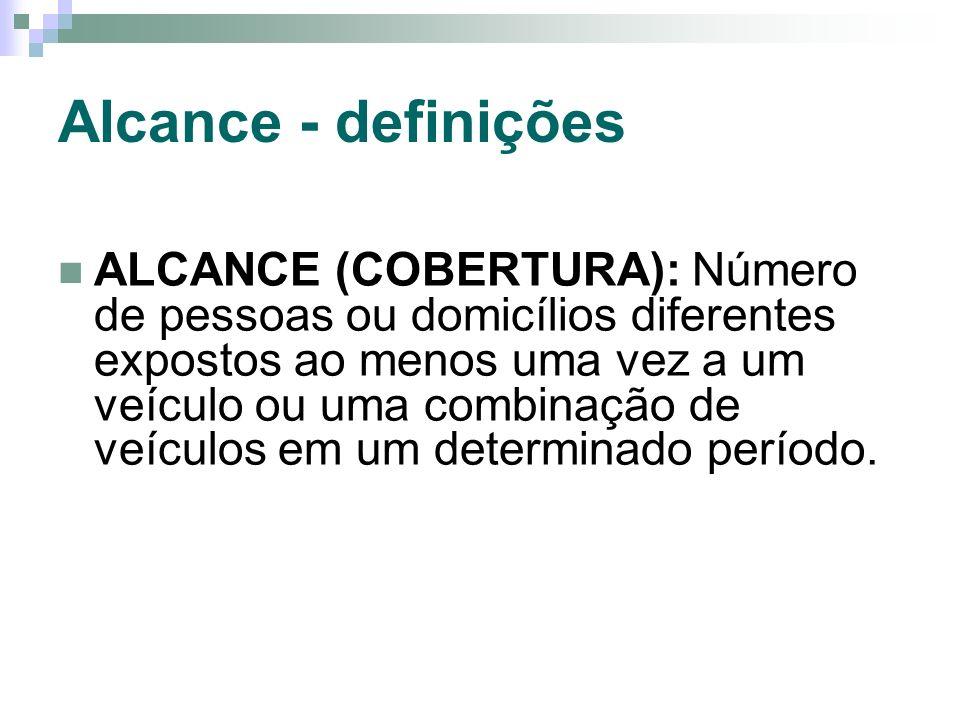 Alcance - definições ALCANCE (COBERTURA): Número de pessoas ou domicílios diferentes expostos ao menos uma vez a um veículo ou uma combinação de veícu