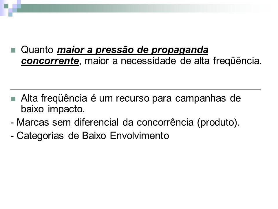 Quanto maior a pressão de propaganda concorrente, maior a necessidade de alta freqüência. _____________________________________________ Alta freqüênci