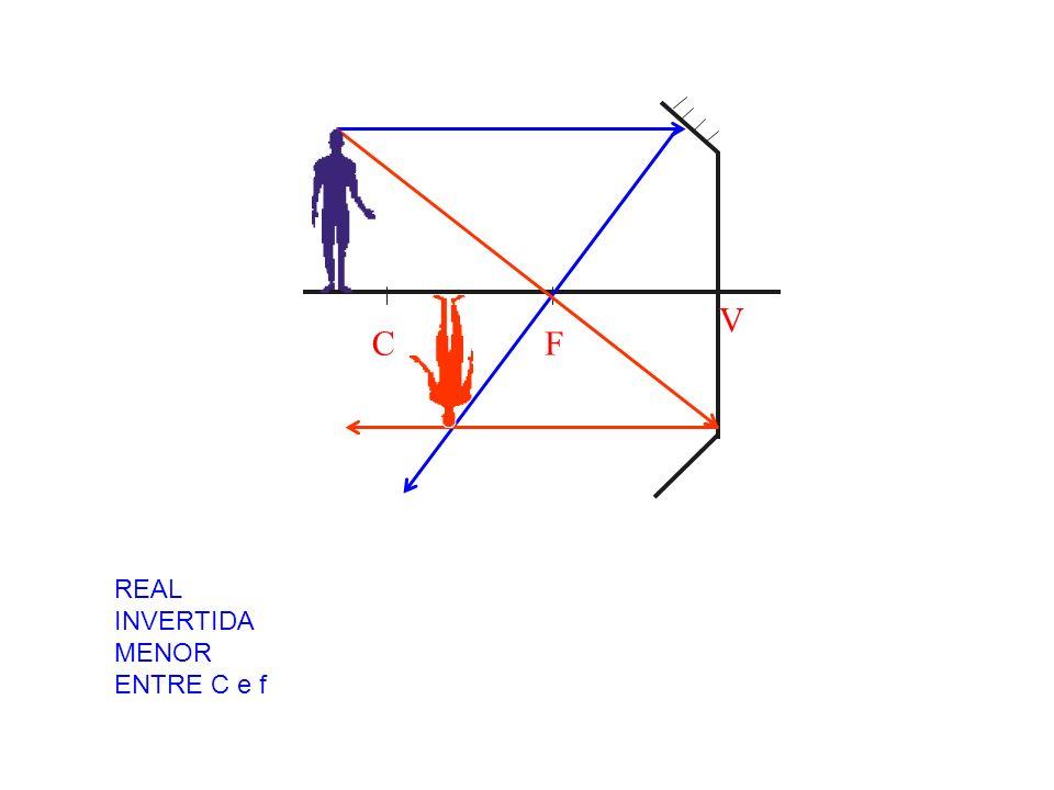 Objeto Antes de C C F A A objeto imagem Eixo principal Natureza: REAL Orientação: INVERTIDA Tamanho: MENOR Posição: entre C e F IMAGEM: