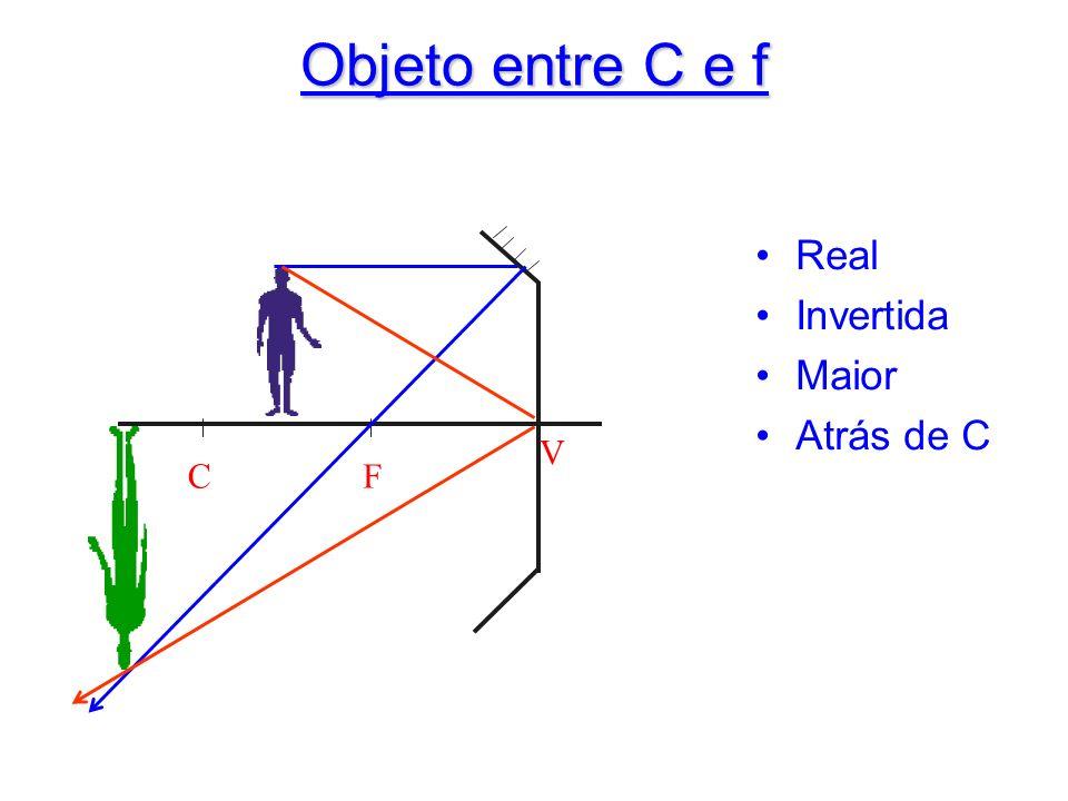 Objeto sobre C Real Invertida Igual Sob C CF V