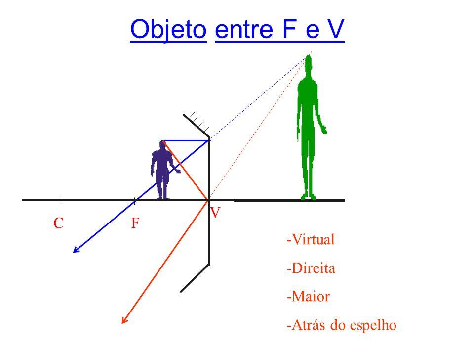 Objeto entre F e V CF V -Virtual -Direita -Maior -Atrás do espelho