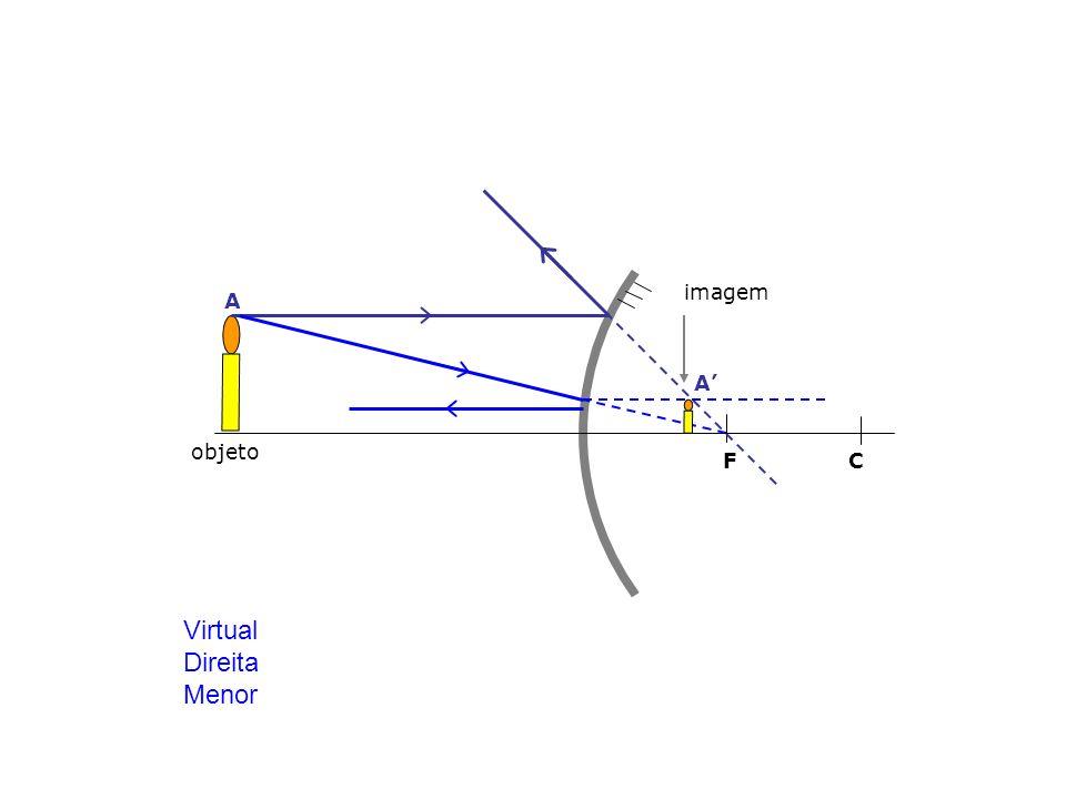 FC objeto A imagem A Virtual Direita Menor
