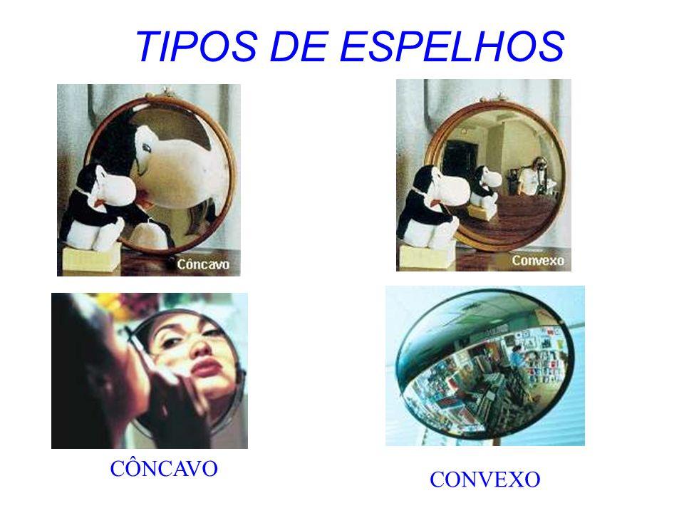 CÔNCAVO CONVEXO -Possuem formas de semi-esferas -Apresentam faces refletoras internas ou externas -Os espelhos esféricos atuam como lentes, podendo au