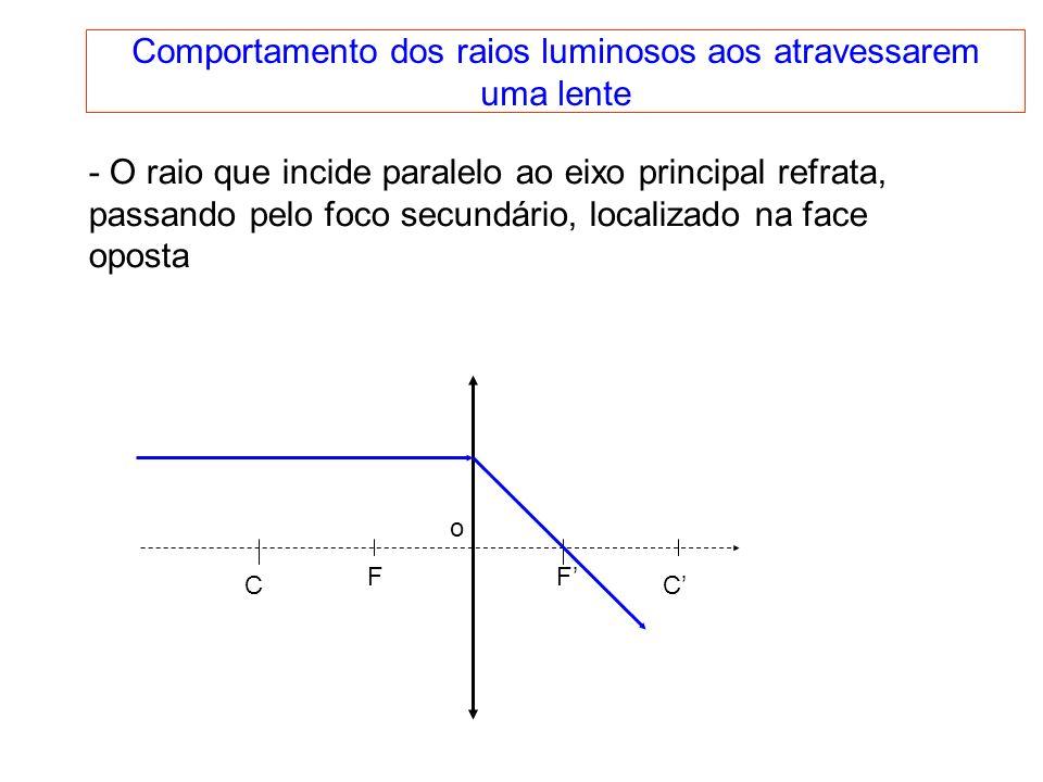 Representação gráfica de uma lente C F o F C C – centro de curvatura da lente principal C – centro de curvatura da lente secundária F – Foco principal