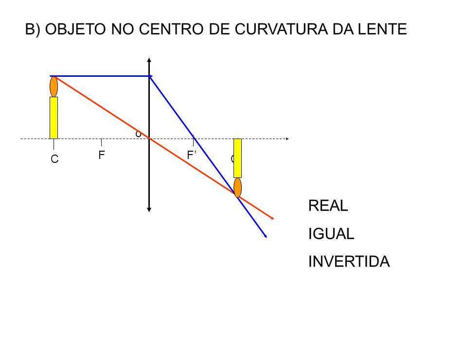 C F o F C B) OBJETO NO CENTRO DE CURVATURA DA LENTE REAL IGUAL INVERTIDA