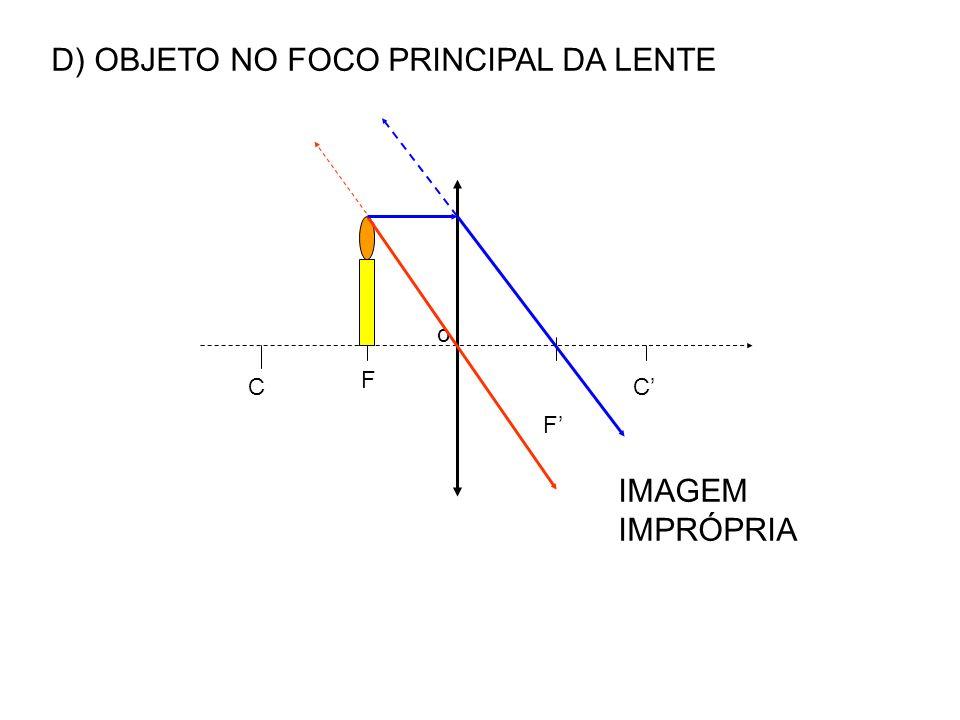C F o F C D) OBJETO NO FOCO PRINCIPAL DA LENTE IMAGEM IMPRÓPRIA